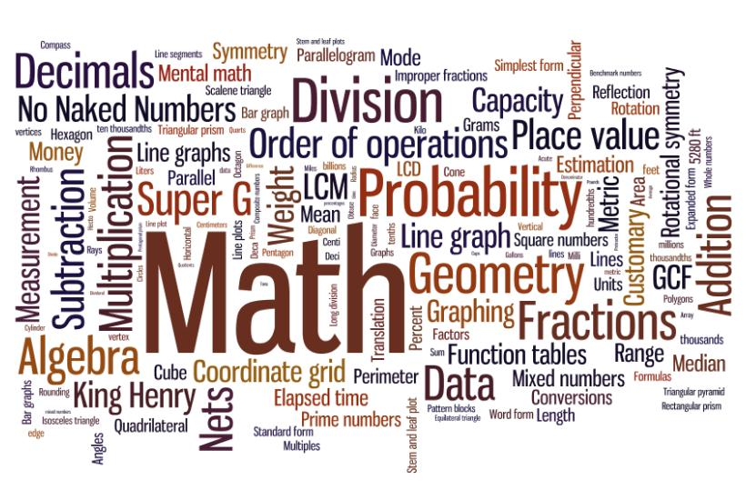 math-wordle.jpg